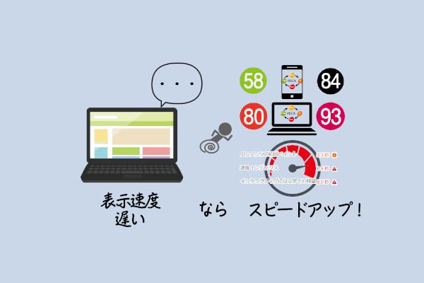 WEBサイトのページ表示速度が遅い!改善方法とスコアの変動を検証